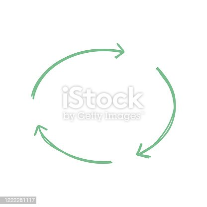 istock Recycle, Reuse, Reduce Line Icon, Outline Doodle Vector Symbol Illustration 1222281117
