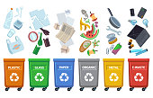 istock Recycle waste bins. Different trash types color containers sorting wastes organic trash paper can glass plastic bottle vector concept 1154949088