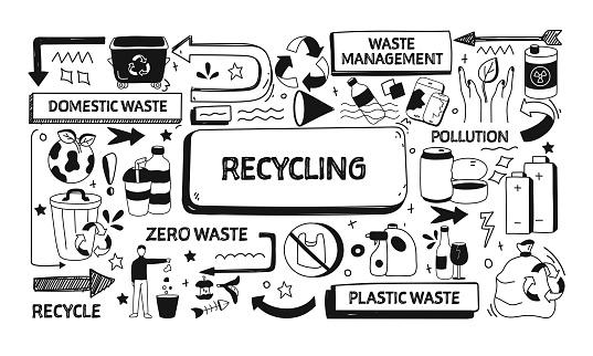 Recycling and Zero Waste Related Doodle Illustration. Modern Design Vector Illustration for Web Banner, Website Header etc.