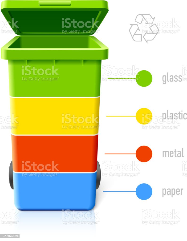 Recycling bins colors infographic vector art illustration