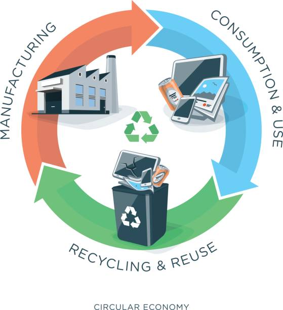 Recycling Circular Economy vector art illustration