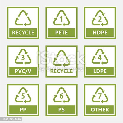 Recycling Symbols For Different Types Of Plastic Material Stock