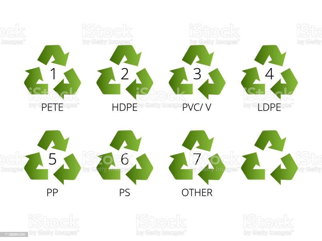 Recycling symbols for plastic. Flat icons, signs for design...