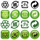 Recyle symbols International