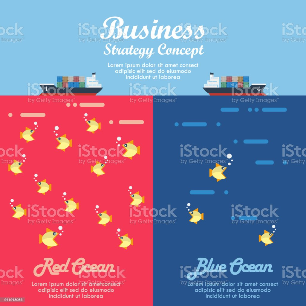 Red ocean and Blue ocean Business strategy infographic vector art illustration