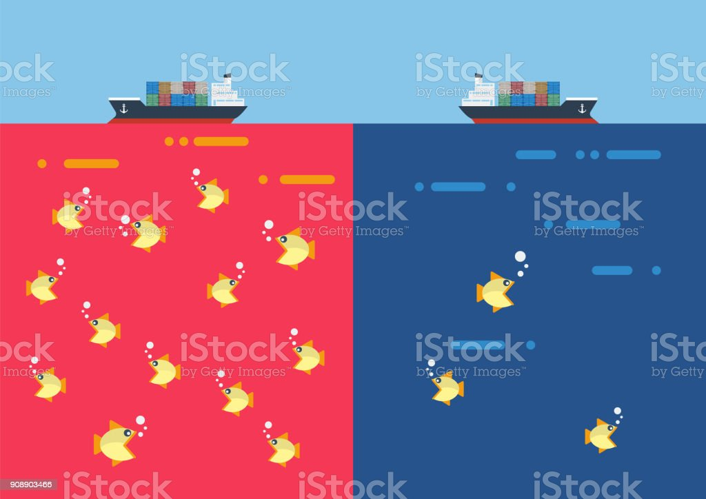 Red ocean and Blue ocean Business strategy vector art illustration