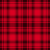 Red with dark checkered seamless pattern. Vector cage abstract background. Trend lumberjack Merry Christmas and New Year design tartan texture