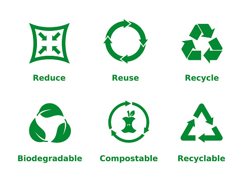 Six recycling concept signs on white background. Zero waste, ecofriendly, concept. Vector illustration, flat style, clip art.
