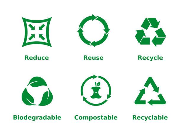 illustrazioni stock, clip art, cartoni animati e icone di tendenza di ridurre, riutilizzare, riciclare, biodegradabile, compostabile, riciclabile, set di icone. - riutilizzabile