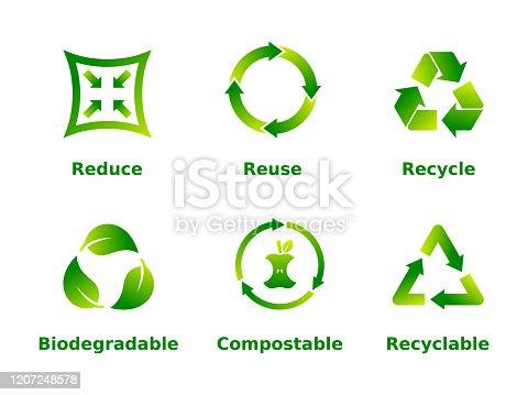 Zero waste,ecofriendly,concept. Vector illustration,flat style,clip art.