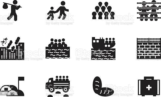 Refugee and migration icon set vector vector id621697352?b=1&k=6&m=621697352&s=612x612&h=g88fqgblxg7qwd0zgqtog16s0tyeqnnhy2pn1eqzzgq=