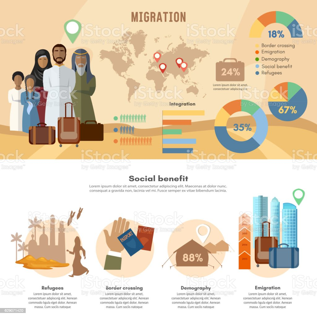 Refugee crisis infographic vector. Victims of war, immigration vector art illustration