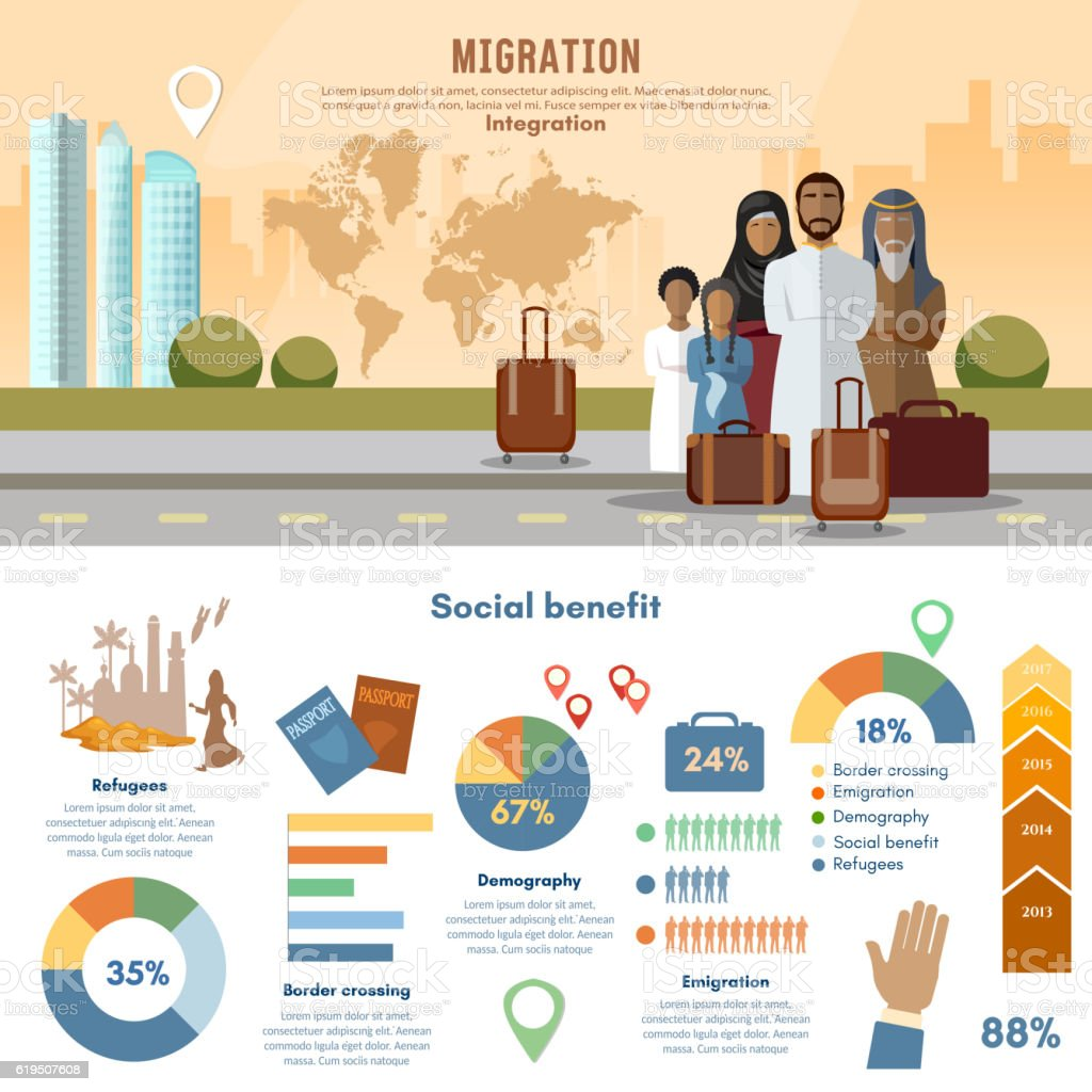 Refugees, infographic. Human immigration, arab family vector art illustration