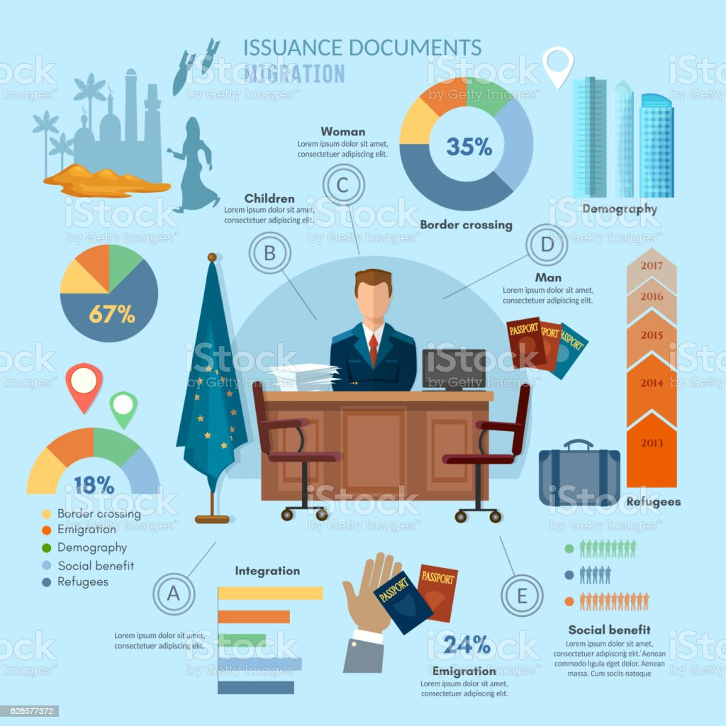 Refugees infographic, social assistance issuing passports vector art illustration