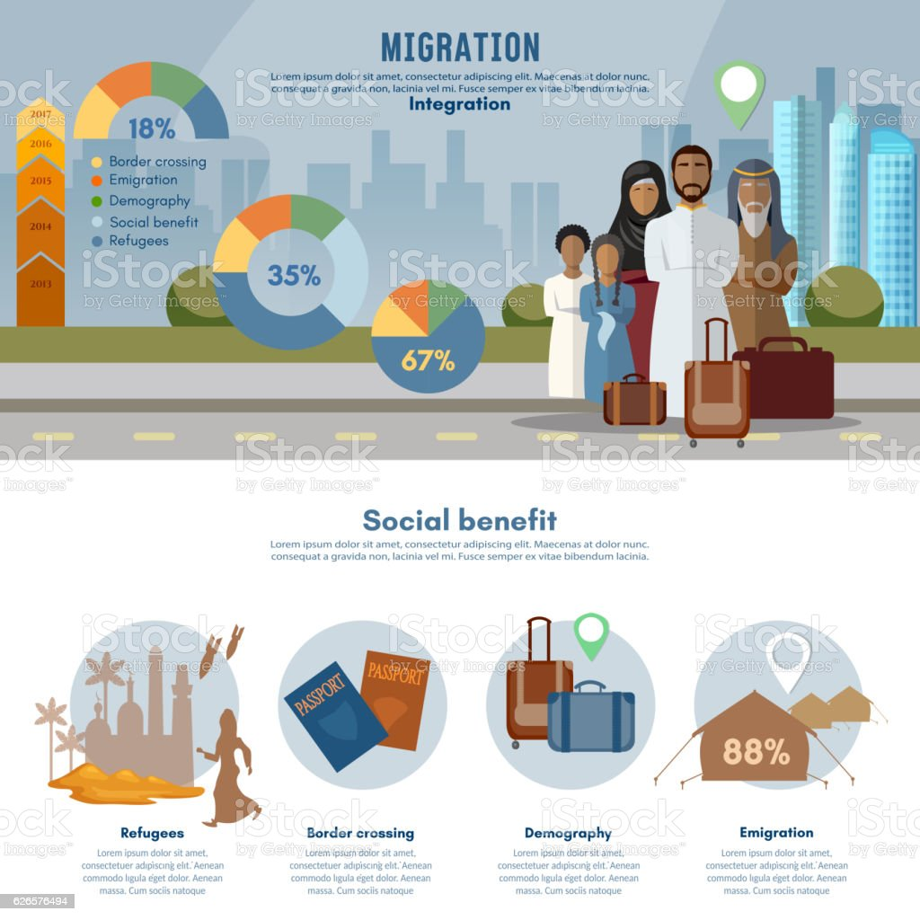 Refugees infographic, victims of war, immigration, arab family vector art illustration