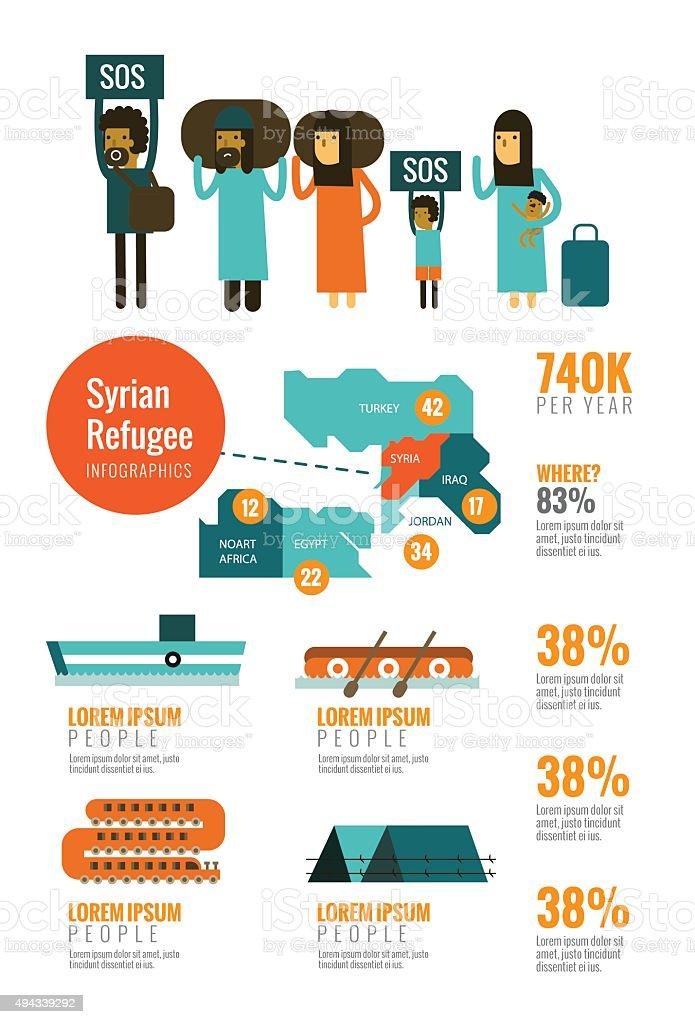 Refugees of the Syrian Civil War infographics. vector art illustration