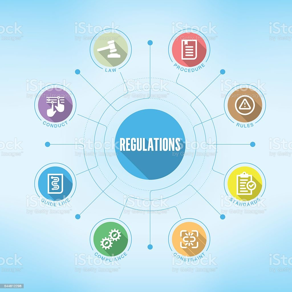 Regulations chart with keywords and icons vector art illustration