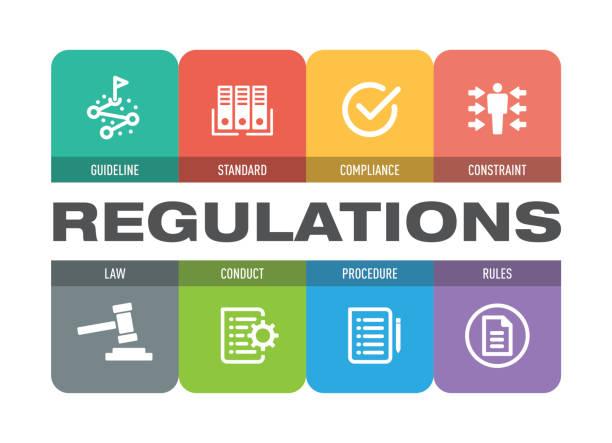 illustrazioni stock, clip art, cartoni animati e icone di tendenza di regulations icon set - uniforme