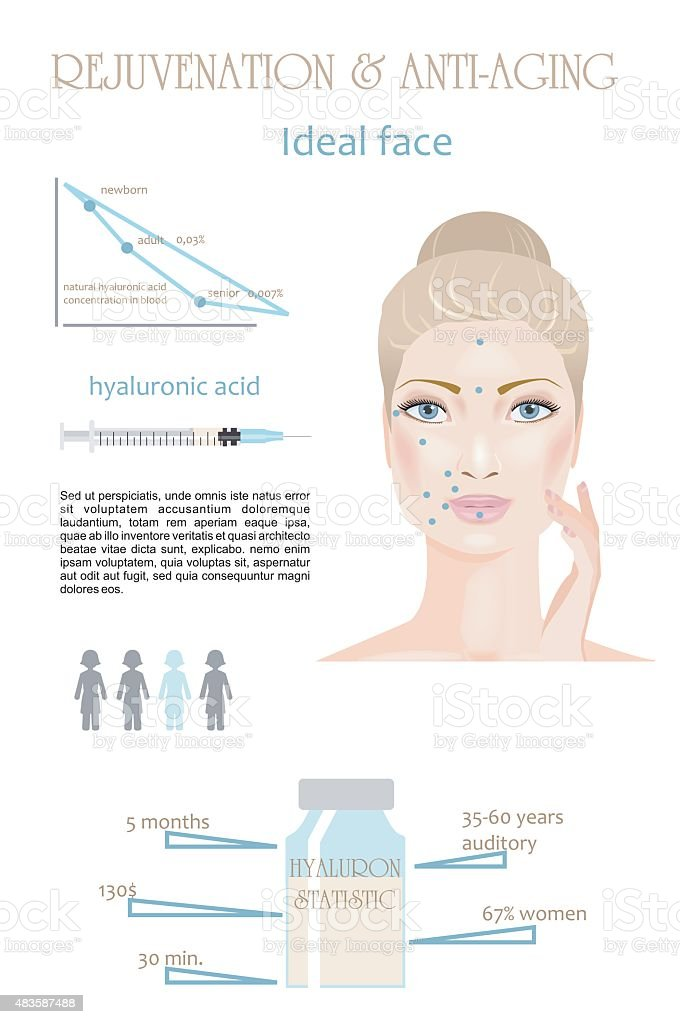 Rejuvenation. Hyaluronic acid vector art illustration