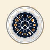 Religious symbols of the world