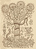 Religious symbols, tree of knowledge and forbidden fruit on texture