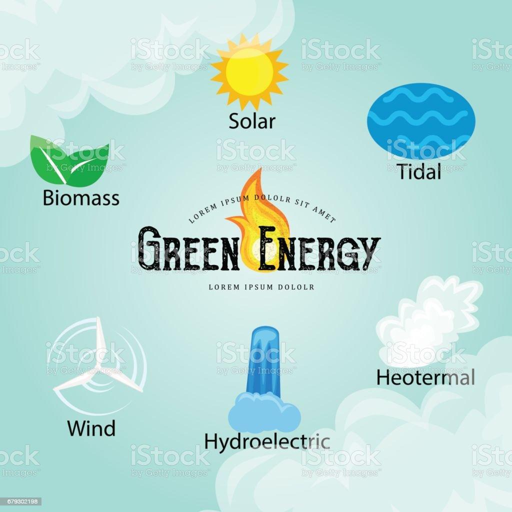 Ökologie Der Erneuerbaren Energie Symbole Grüne Stadt Macht ...