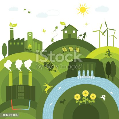 Clean world with renewable energies