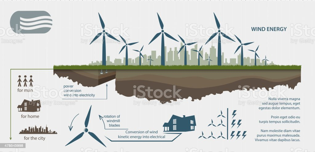Renewable energy from wind turbines illustrated infographics vector art illustration