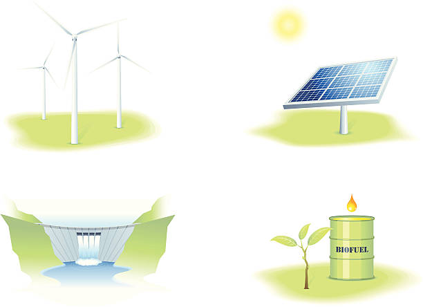 Erneuerbare Energie Symbole – Vektorgrafik