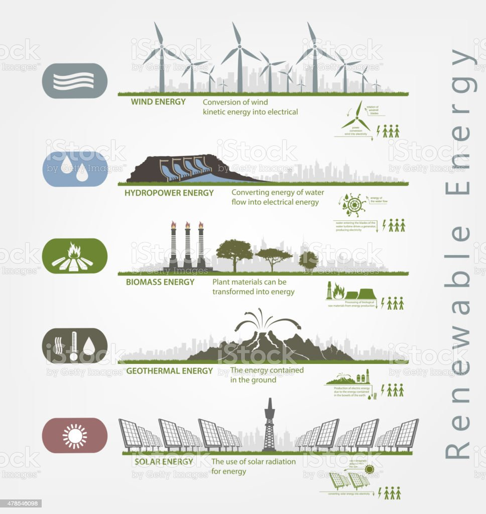 renewable energy in the illustrated examples of infographics with icons vector art illustration
