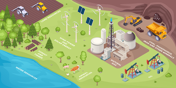 Renewable energy resources and nonrenewable, natural green power sources, vector isometric. Renewable earth resources solar and wind electricity, plants, coal, gas and oil extraction, forest timber