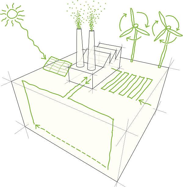 ilustrações de stock, clip art, desenhos animados e ícones de esboços de energias renováveis - wireframe solar power