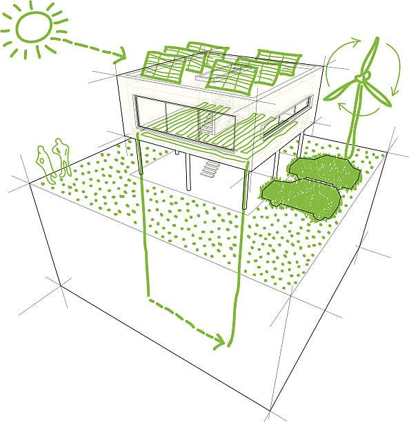 ilustrações de stock, clip art, desenhos animados e ícones de os esquemas renováveis diagrama - wireframe solar power