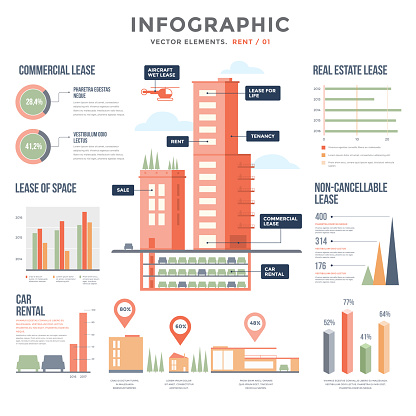 Rent. Infographics. Vector elements. All types of rentals, rental apartments, houses, commercial property, land rental, car rental, aircraft.