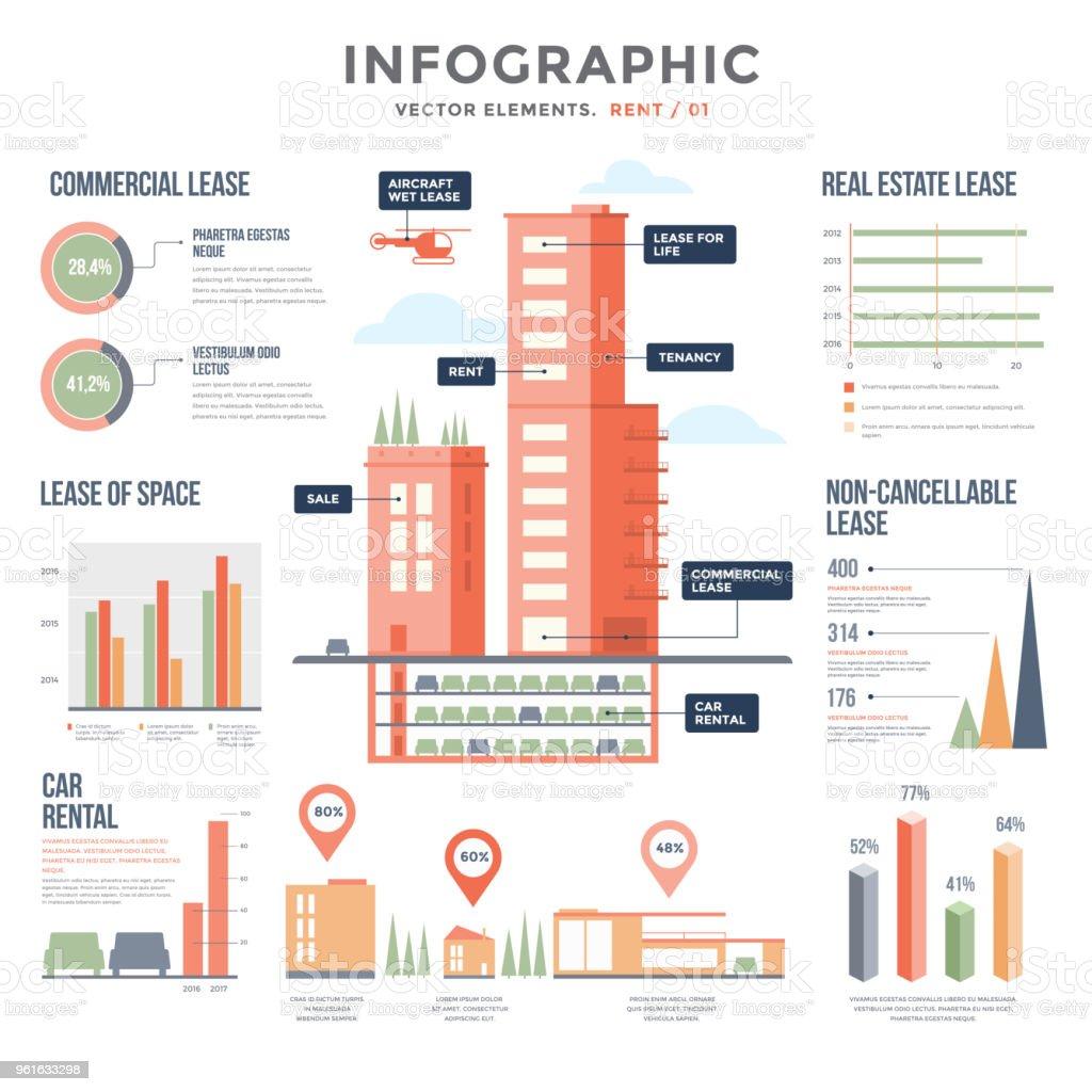 Rent. Infographics. Vector elements. All types of rentals, rental apartments, houses, commercial property, land rental, car rental, aircraft. vector art illustration