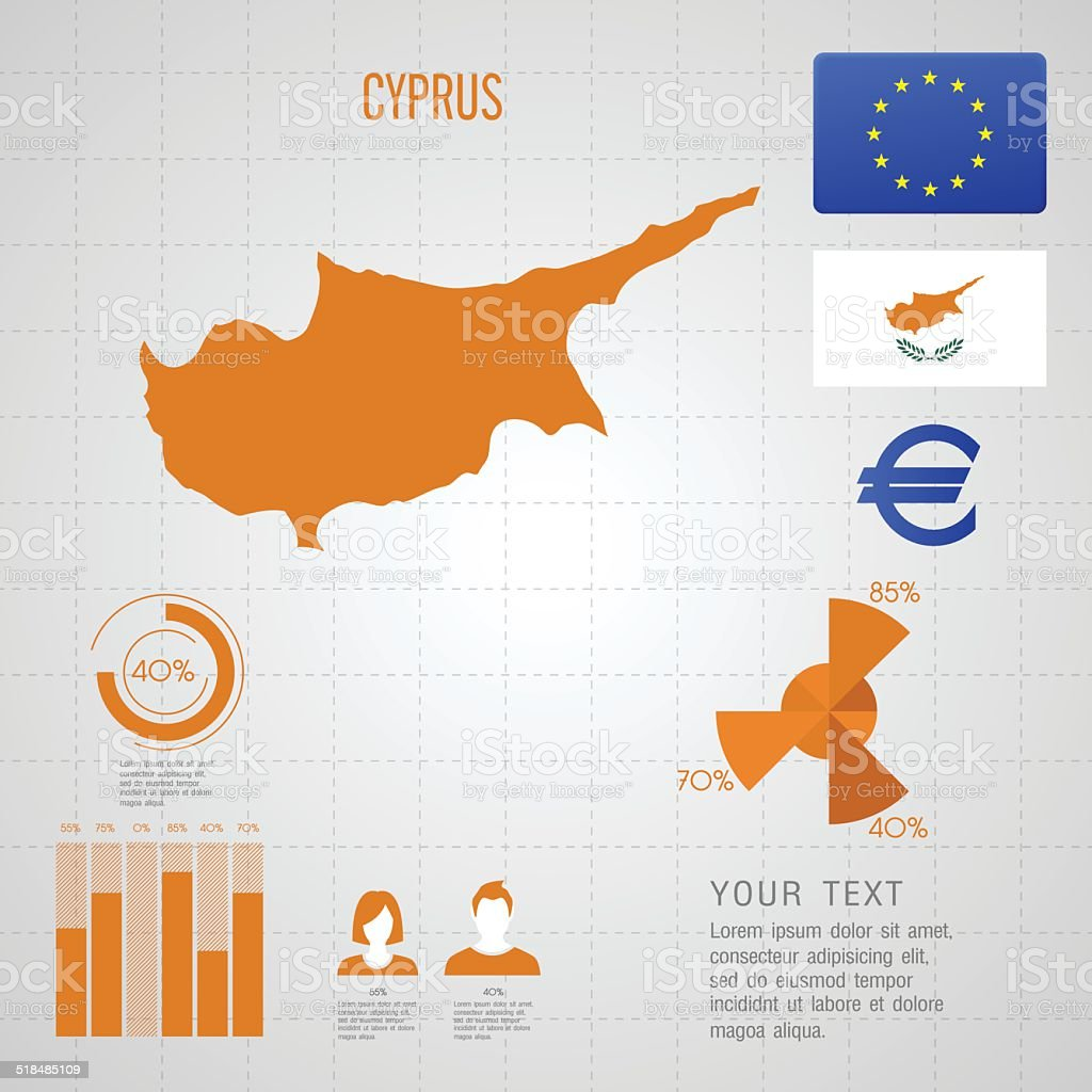 Picture of: Republic Of Cyprus Map Stock Illustration Download Image Now Istock