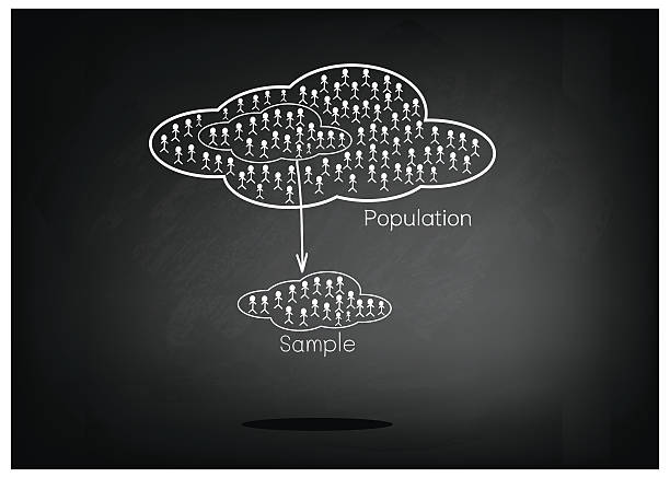 stockillustraties, clipart, cartoons en iconen met research process sampling from a target population - tasting