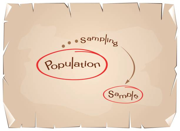 target population in research 3 methodology of research 31 study area and target population the study will be conducted in oromiya region, kellem wollega zone, gidam worada from garjeda forest particular reference to laloo garee kebele garjeda forest is one of the forest which have been affected by land use land cover change.