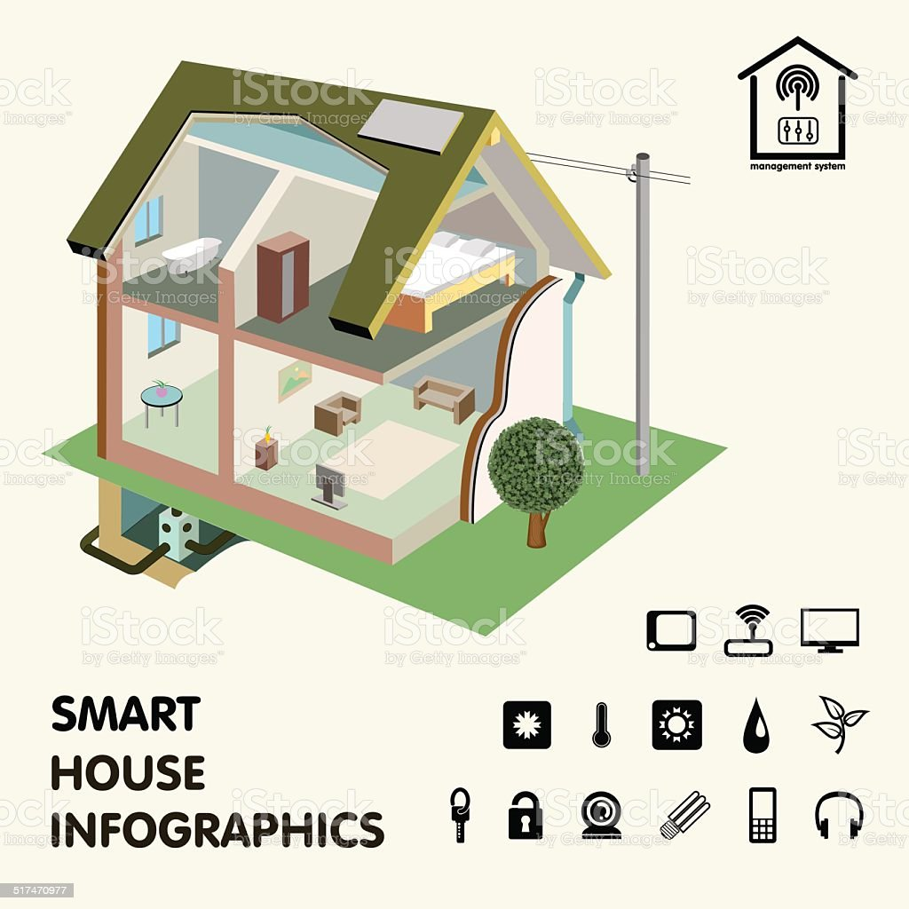 Residential house a sectional. Smart home Infographics. Concept. Vector vector art illustration