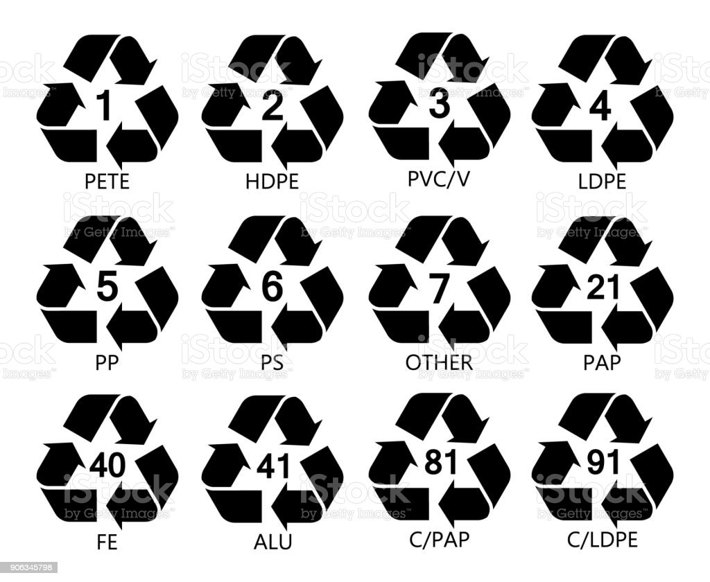 Resin identification code icons set marking of plastic products resin identification code icons set marking of plastic products plastic package materials recycling buycottarizona Images