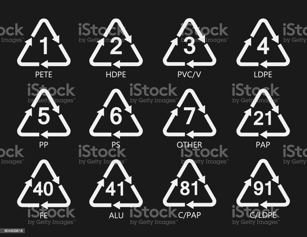 Resin Identification Code Industrial Icons Set Marking Of