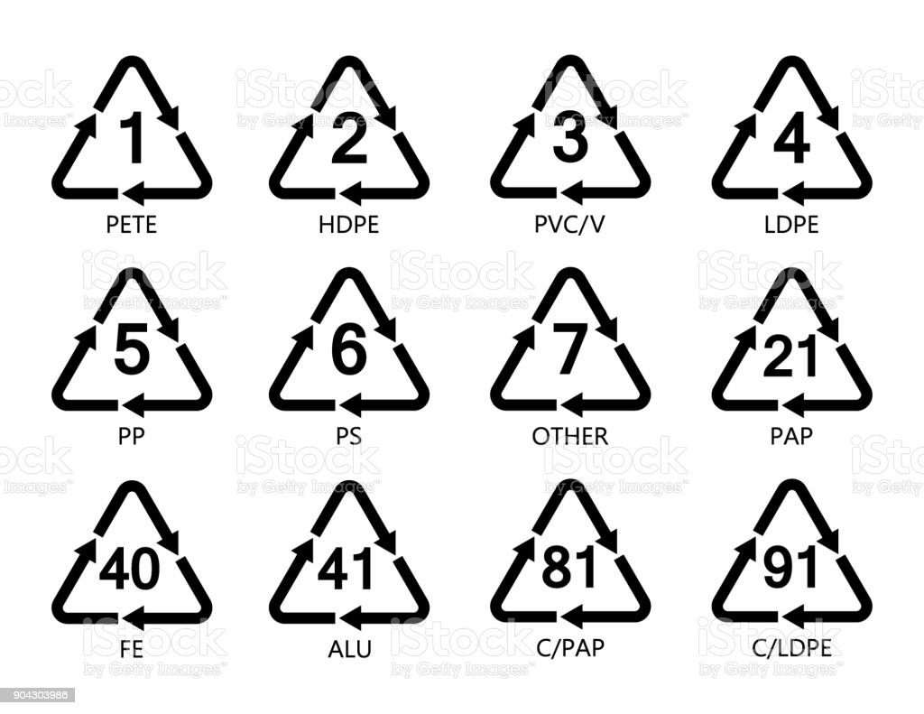 Resin Identification Code Industrial Icons Set Marking Of Plastic