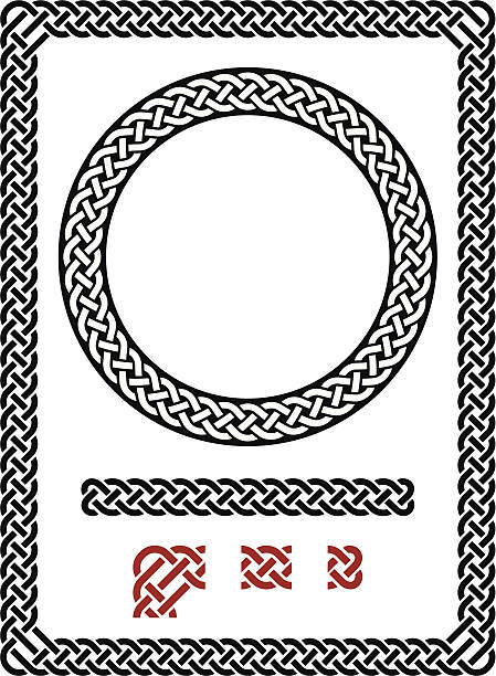 Resizable seamless Celtic frame A resizable Celtic knot frame. One swatch used. celtic knot stock illustrations