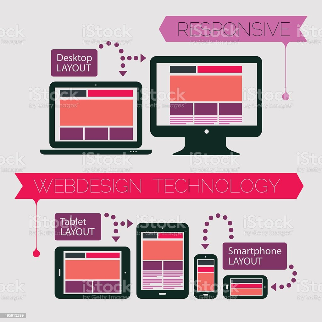 Responsive web design technology vector art illustration