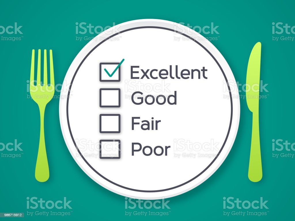 Restaurant and Food Reviews