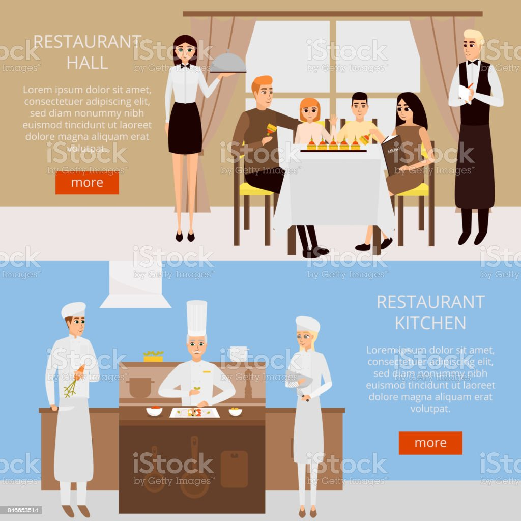 Restaurant Concept Vector Web Banner In Flat Style Design Family Having Dinner In Cafe Chef Cooking In Restaurant Kitchen Stock Illustration Download Image Now Istock