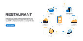 Restaurant, Food and Drink Related Flat Style Web Banner Vector Illustration