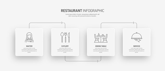 Restaurant, Food and Drink Related Process Infographic Template. Process Timeline Chart. Workflow Layout with Linear Icons