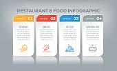 Restaurant & Food Infographic