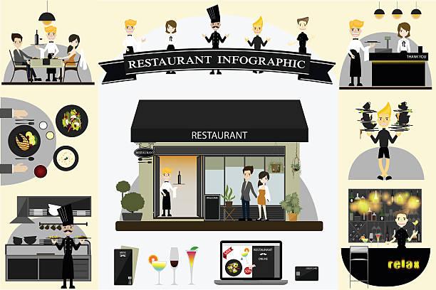 "restaurant ""info grafik flache design vektor-illustration - salatbar stock-grafiken, -clipart, -cartoons und -symbole"